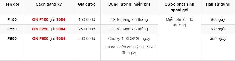 gói cước 3G mobi