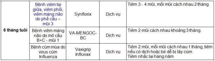 tiêm chủng